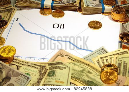 oil dropping down