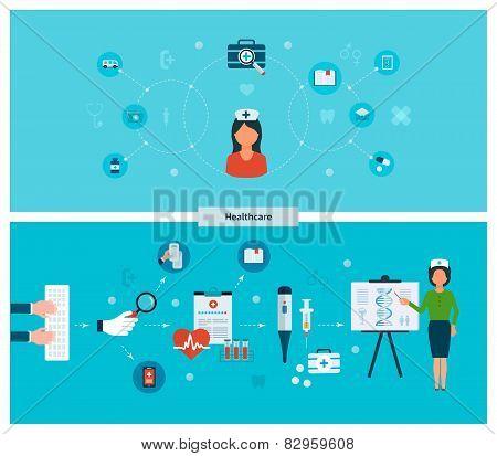 Set of flat design vector illustration concepts for health care, education, online medical services