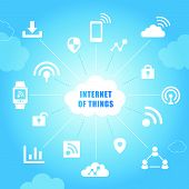 stock photo of antivirus  - Internet of things concept with icons cloud concept - JPG