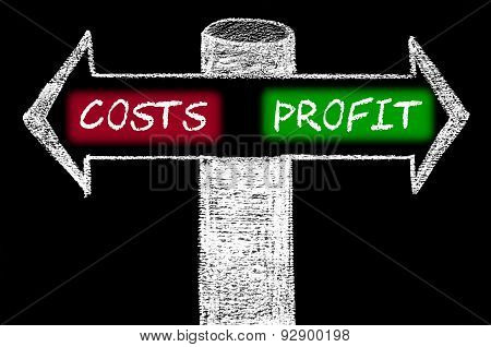Opposite Arrows With Costs Versus Profit