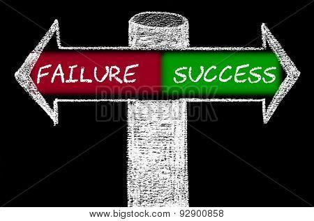 Opposite Arrows With Failure Versus Success
