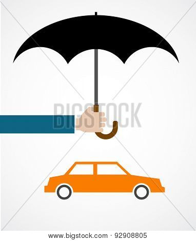 car under umbrella - protection concept