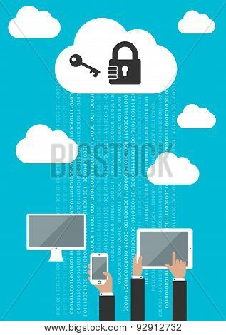 Cloud computing security flat concept