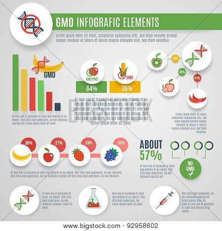 Gmo Infographics Set