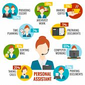 picture of personal assistant  - Personal assistant infographics set with boss work planning symbols vector illustration - JPG