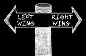 image of opposites  - Opposite arrows with Left Wing versus Right Wing. Hand drawing with chalk on blackboard. Choice conceptual image - JPG