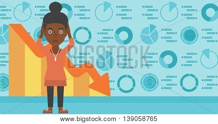 An african-american female bankrupt clutching her head. Female bankrupt with a big question mark above her head. Concept of business bankruptcy. Vector flat design illustration. Horizontal layout.