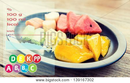 cooking, kitchen and food concept - plate of fresh juicy fruits with calories and vitamin chart