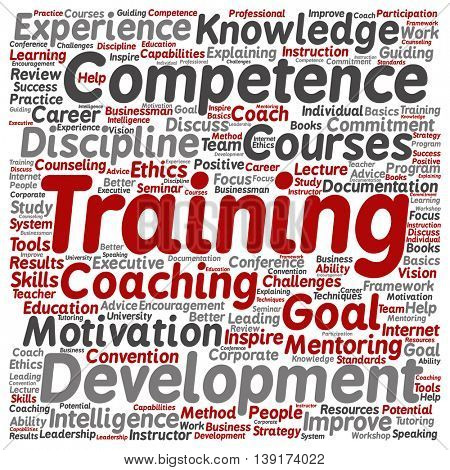 Concept or conceptual training, coaching or learning, square word cloud isolated on background