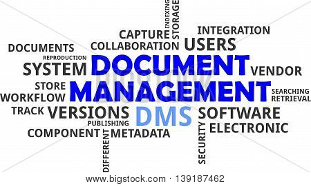 A word cloud of document management related items