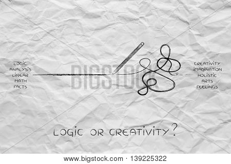 Logic Vs Creative Process, Straight And Messy Pencil Marks