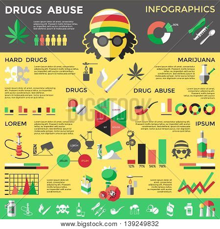 Flat drugs infographics with descriptions of drug abuse type drugs their effect on human vector illustration