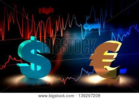 Us Dollar And Euro Currency Exchange, 3D Rendering