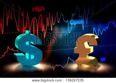 Us Dollar And British Pound Currency Exchange, 3D Rendering