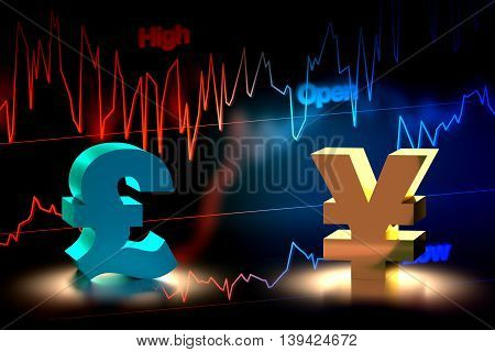 British Pound And Japanese Yen Currency Exchange, 3D Rendering