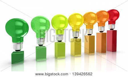 Row of light bulbs in the colors of an energy efficiency charts on top of a bar chart 3D illustration