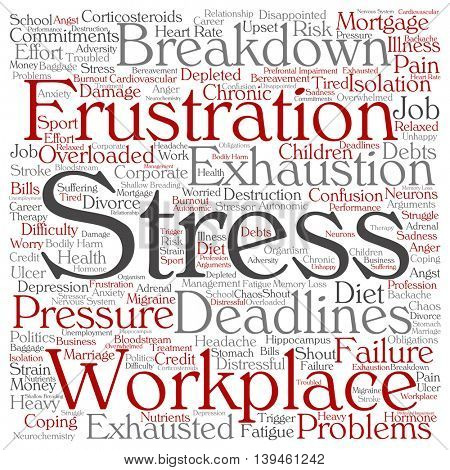 Concept conceptual mental stress at workplace or job abstract square word cloud isolated on background