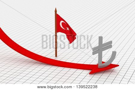 Falling red arrow with symbol of Turkish Lira. 3D rendering.
