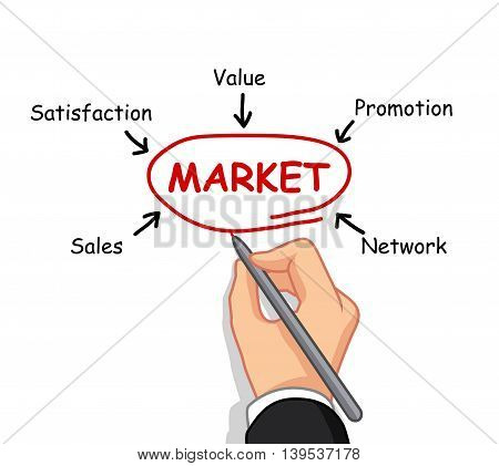 business man hand cartoon writing market concept