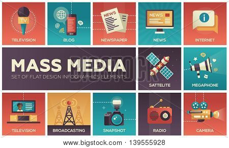 Set of modern vector flat design mass media icons and mass media pictograms. Tv, newspaper, blog, internet, radio satellite, megaphone, broadcasting, camera, snapshot