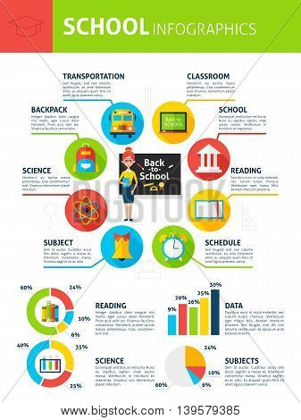 School Infographics. Flat Design Vector Illustration of Education Concept with Text.