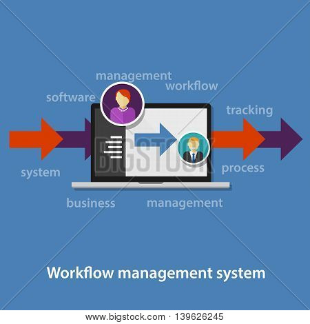 business workflow management system process application information technology software