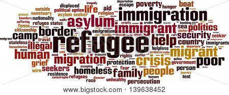 Refugee word cloud concept. Vector illustration on white