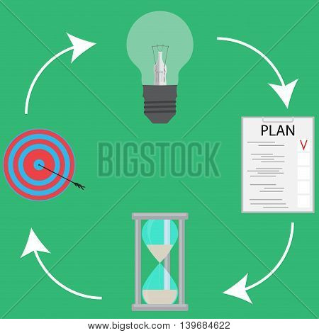 Successful business cycle idea plan time and goal. Business life cycle product life cycle vector illustration