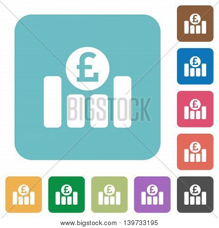 Flat Pound graph icons on rounded square color backgrounds.