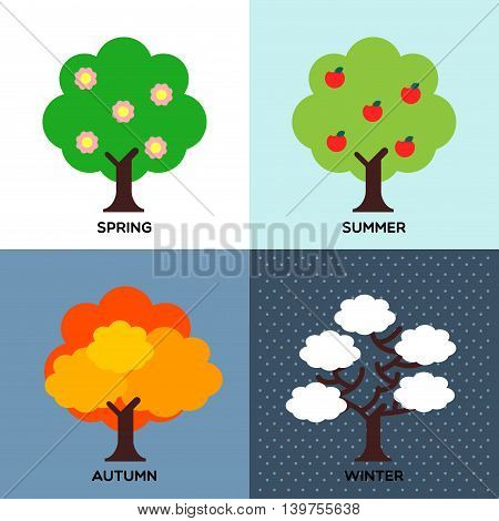 SPRING SUMMER AUTUMN WINTER four seasons change during the year round and tree leaves have changed their color inform us season change.