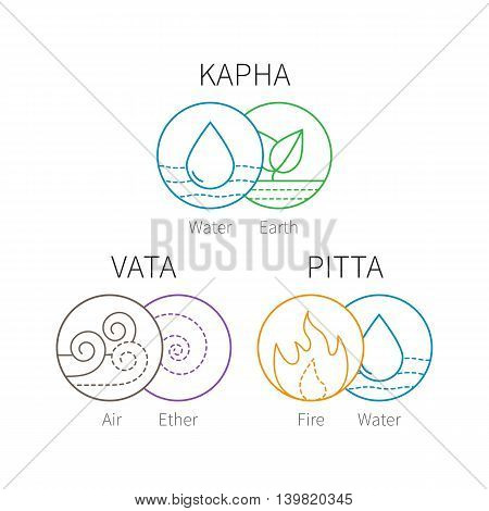 Ayurveda vector elements and doshas. Vata, pitta, kapha doshas with ayruvedic elements icons. Ayurvedic body types. Template for ayurvedic infographic and web site, doshas symbols for banners