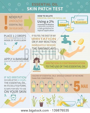 Aromatherapy infographic. Determining sensitivity to essential oils. Skin patch test. All objects are conveniently grouped and are easily editable.