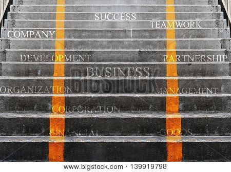 Abstract concrete stairs with business concepts word
