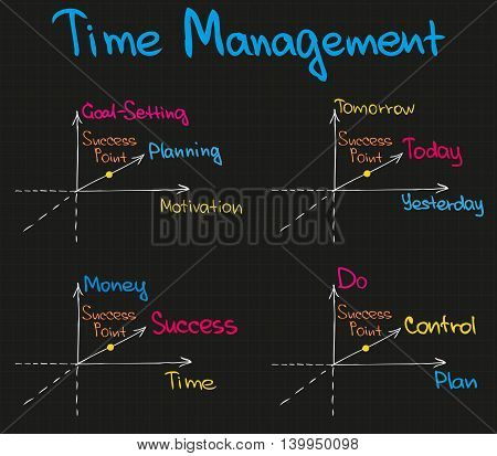 Set of sketch charts for time management
