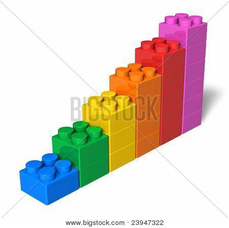 Wachsende Balkendiagramm von Farbblöcke Spielzeug