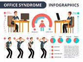 Office Syndrome Infographics Businessman Character In Pain Medical Vector Diagram. Man Health, Syndr poster