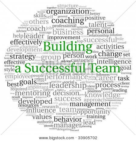 Building a Successful Team concept in word tag cloud on white background