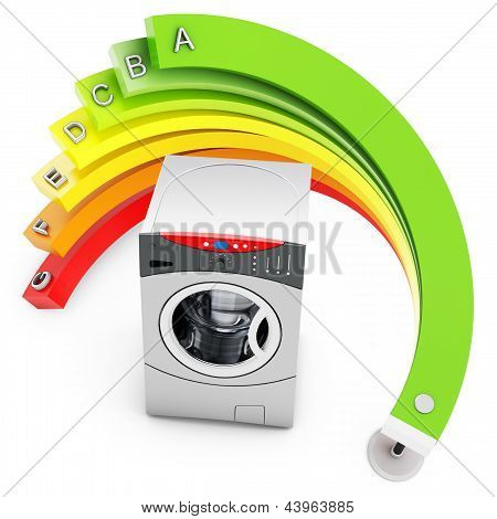 3D Energy Efficiency Concept With Washing Machine