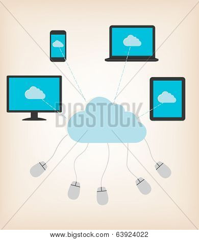 Flat design concept of cloud computing concept with computer devices. Vector illustratio