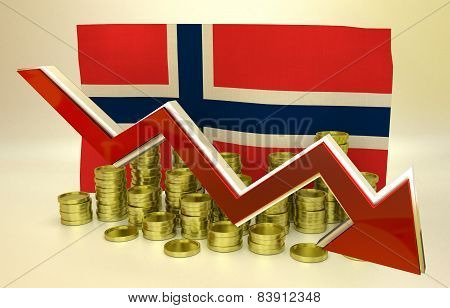 currency collapse - Norway economy