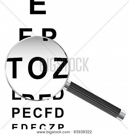 Magnified Eye Chart
