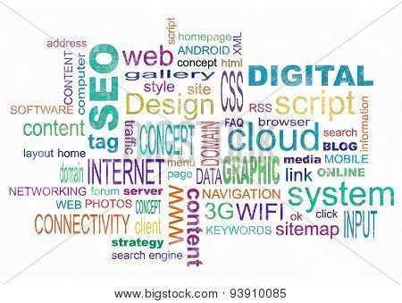 Web Design Chart For A Website Graphic Designer