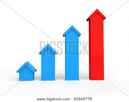 3d houses progress graph