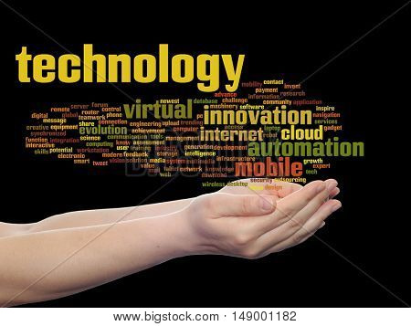 Concept or conceptual digital smart technology, media word cloud in hand isolated on background