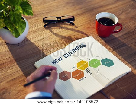 New Business Vision Objective Entrepreneur Concept