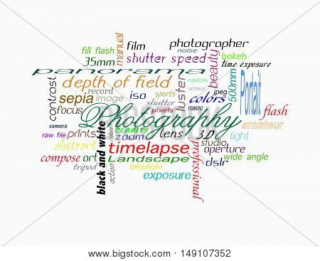 A poster with a bunch of photography words.