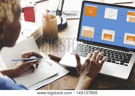 Web Design Ideas Creativity User Interface Programming Concept