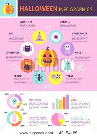 Trendy Halloween Infographics. Flat Design Vector Illustration of Trick or Treat Concept with Text.