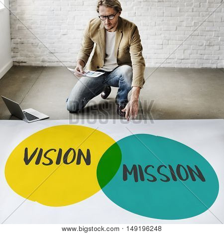 Vision Mission Thinking Planning Concept