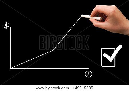 Hand drawing graph of growth. Time is money concept